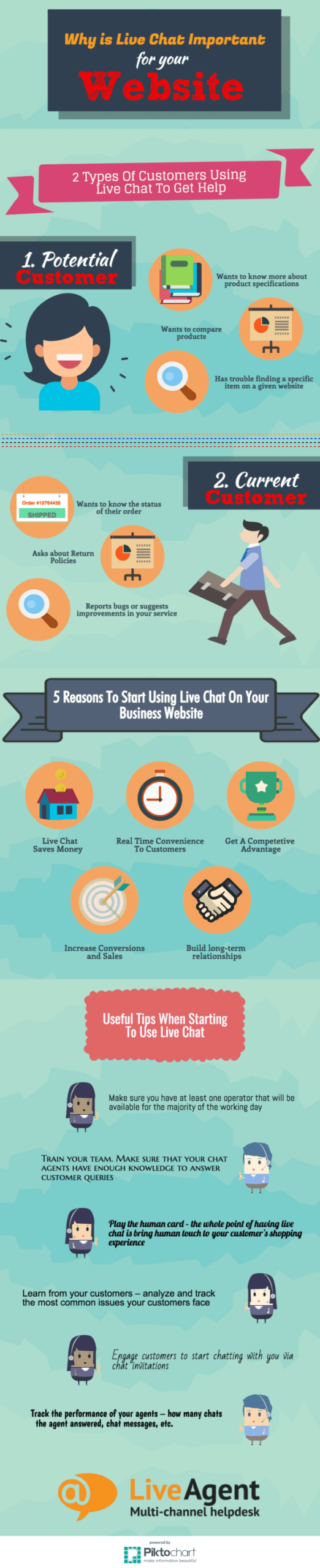 Why is Live Chat Important for Your Website [Infographics]