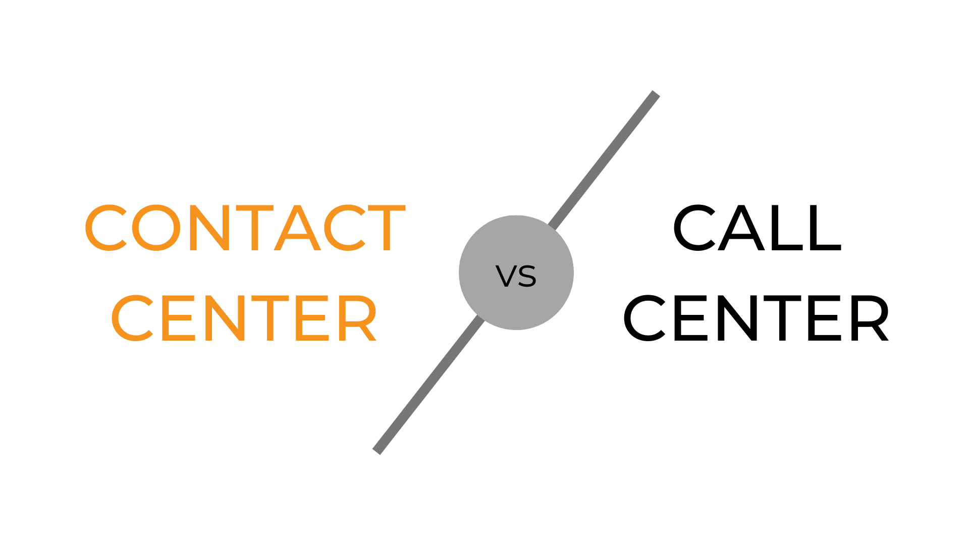 What is Contact Center