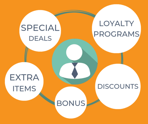 How to use customer incentives