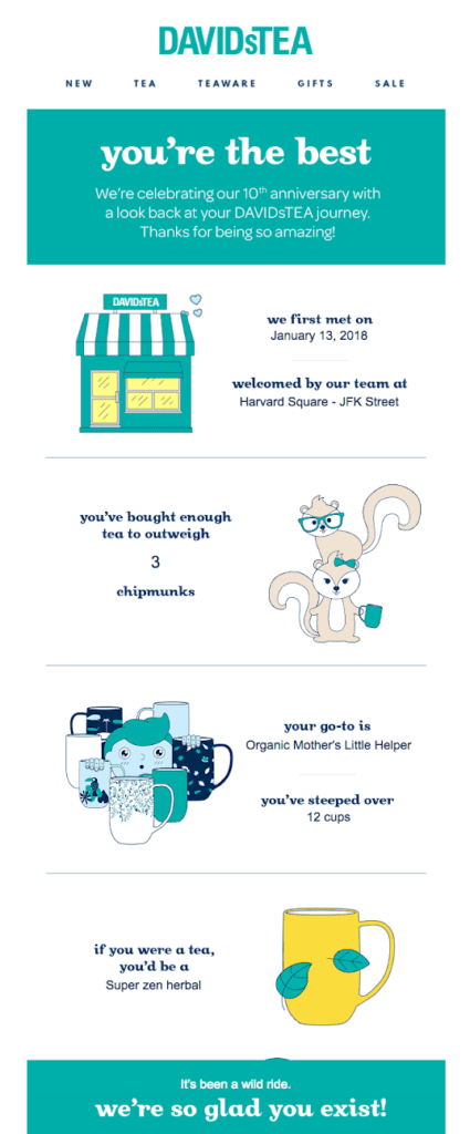 20 Tips to Help you Create the Best Customer Experience with Email