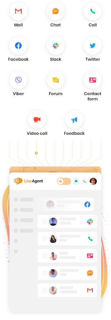 LiveAgent streamlines multiple customer service channels into one piece of software
