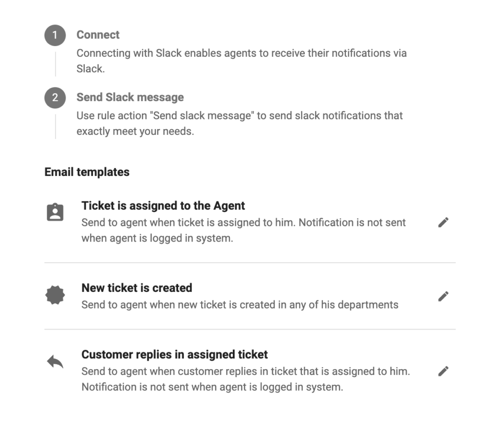Slack integration options in LiveAgent